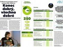 publication in magazine pharma profit